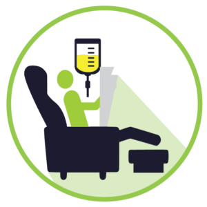 Icon of a man seating on a IV Vitamin Therapy seat